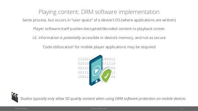 De-mystifying DRM