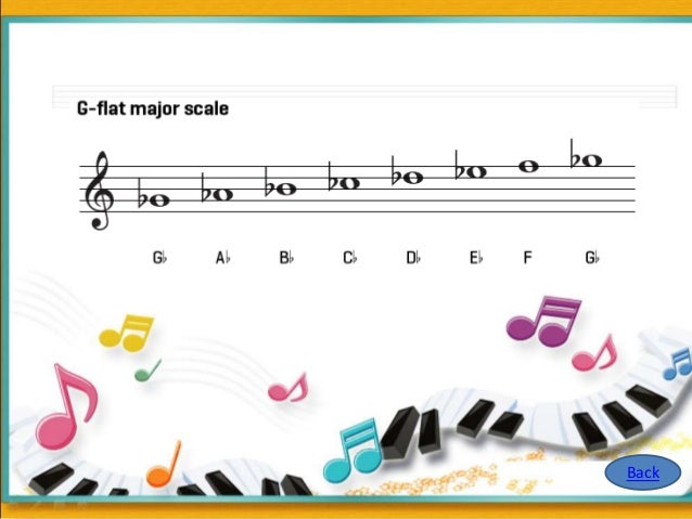 scales and key signatures Classical piano lessons ★★★ piano scales with key signatures ★★★ learn to play piano instantly - learn now [piano scales with key signatures.