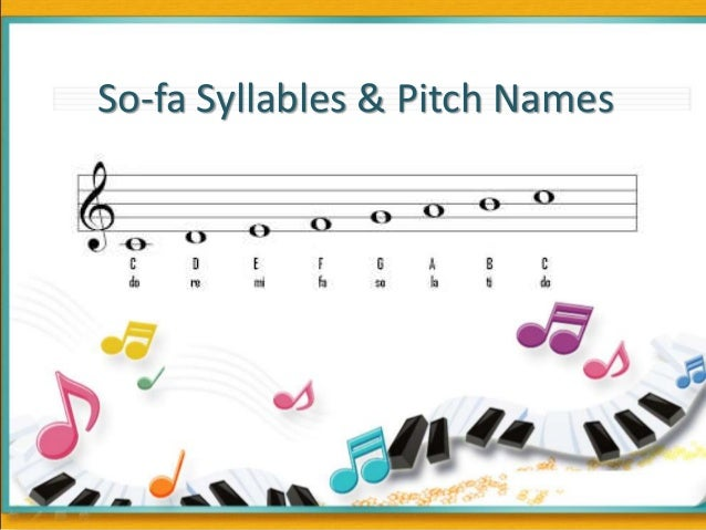 Major Scales, Minor Scales and Key Signatures C Flat Major Scale