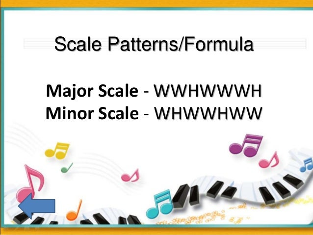 Major Scales, Minor Scales and Key Signatures