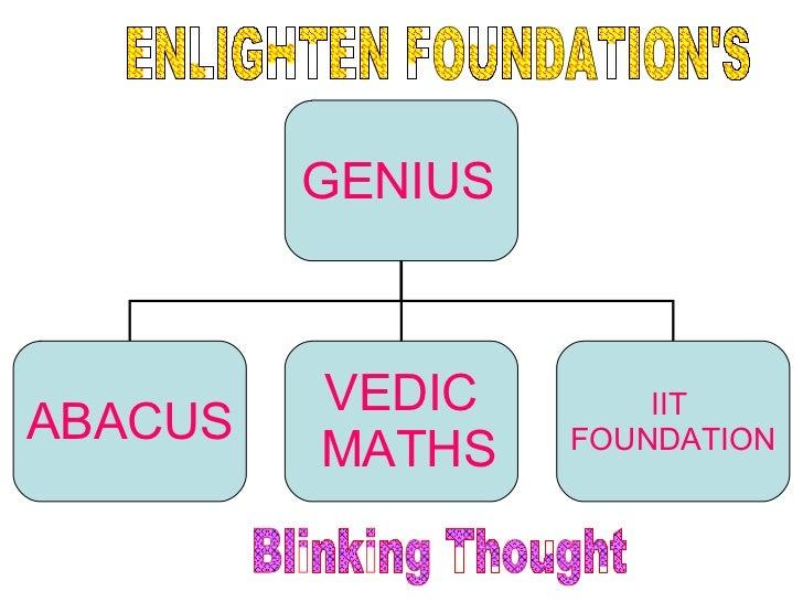 vedic maths in tamil pdf