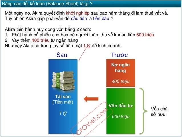 Tài liệu phân tích tài chính: Cách đọc Bảng cân đối kế toán (Download giáo trình) Slide 2