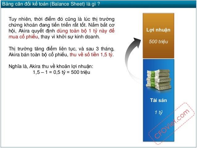 Tài liệu phân tích tài chính: Cách đọc Bảng cân đối kế toán (Download giáo trình) Slide 3