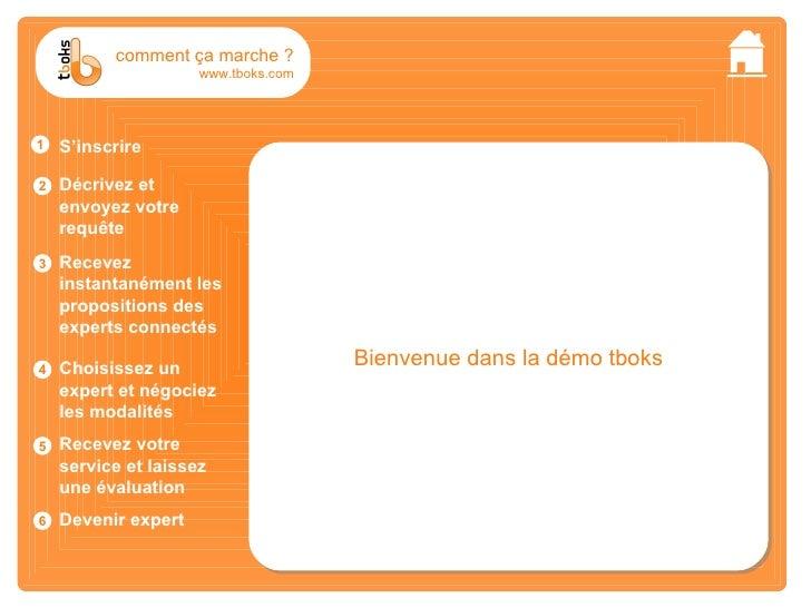 comment ça marche ? www.tboks.com Bienvenue dans la démo tboks Décrivez et envoyez votre requête Recevez instantanément le...