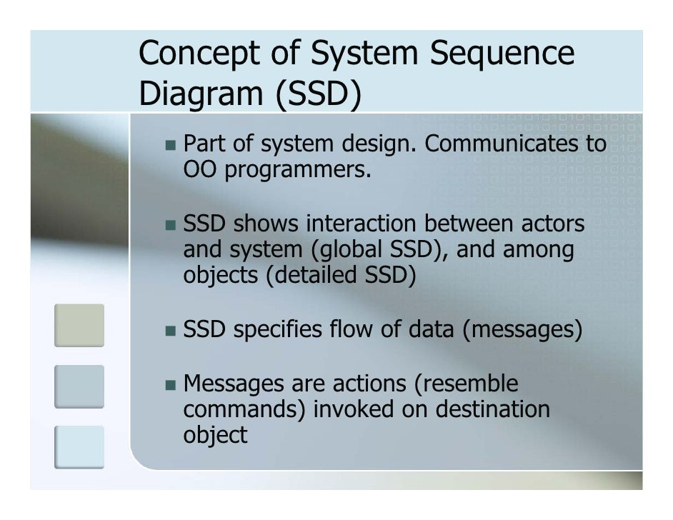Stereo PIV System