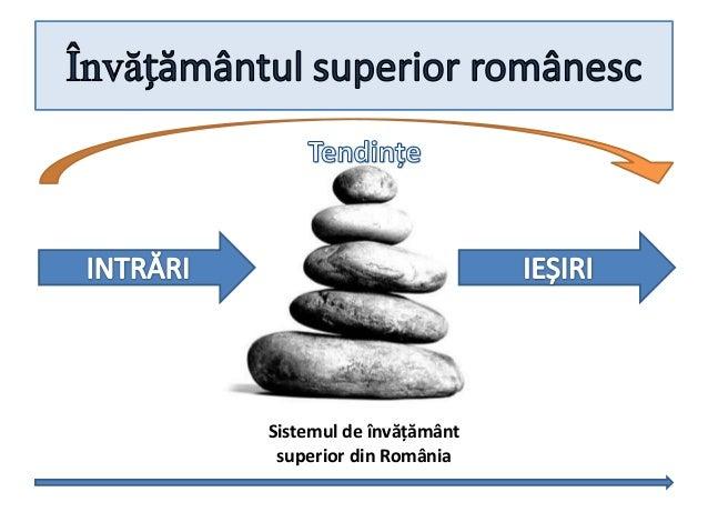 Sistemul de învățământsuperior din România
