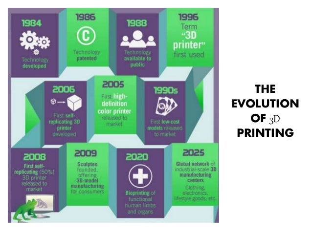 the evolution of printer 2 days ago  nerd junkie the evolution of the printer although printers may seem like a  mundane device to most consumers, the computer printer has an.
