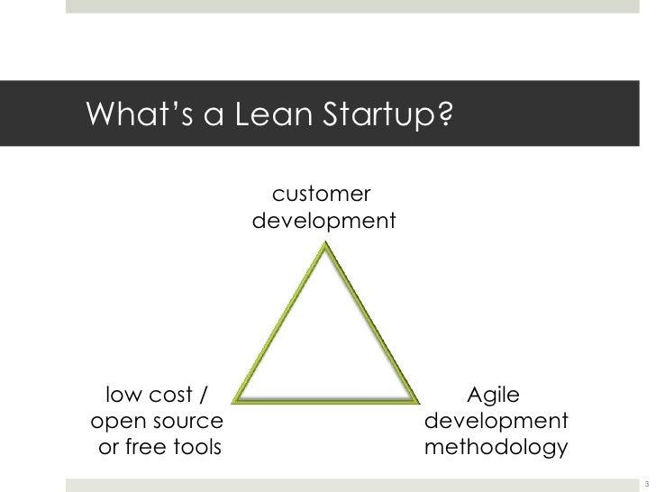 Startup Marketing 101 Slide 3