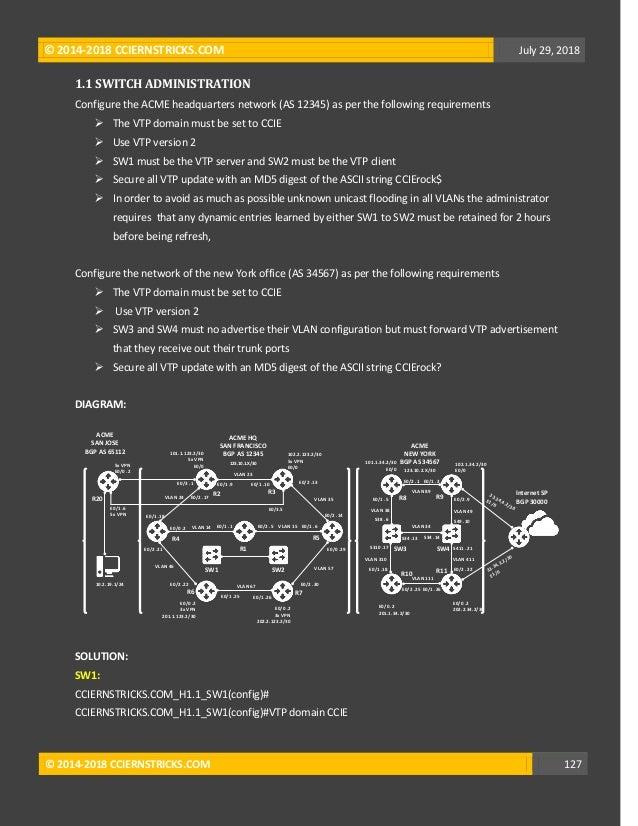 CCIE R&S Real Lab H3 Config