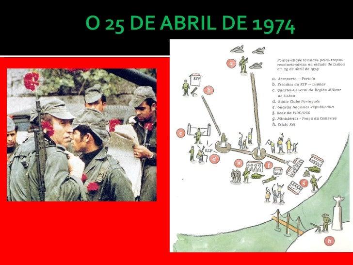 DEMOCRATIZAR3 D's           DESCOLONIZA           R        -  FIM    DA   GUERRA        COLONIAL.            DESENVOLVER  ...