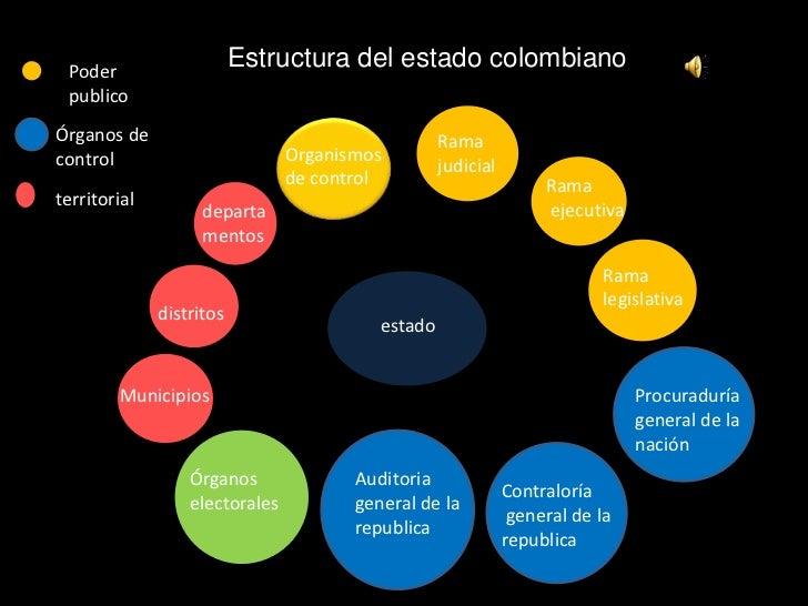 LA DEMOCRACIA EN COLOMBIA PDF DOWNLOAD