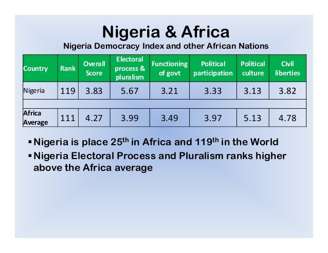 "democracy and electoral process in nigeria politics essay The numerous ways in which media ensure democratic electoral processes  as  one report on media in the context of elections and political violence in east  [ iv]""nigeria media use 2012"" gallup and broadcasting board of governors,."