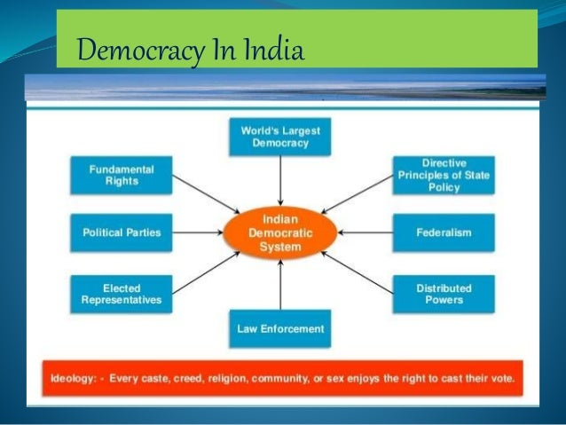 india is a democracy The lack of government policies suggest the world's largest democracy is struggling to function.