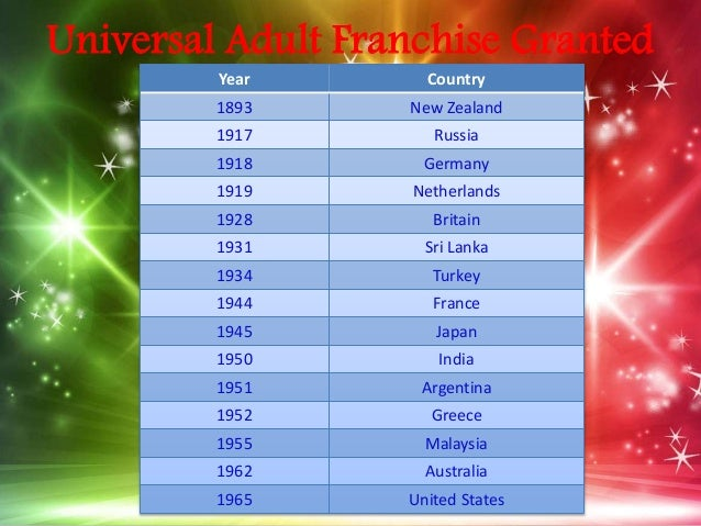 about universal adult franchise