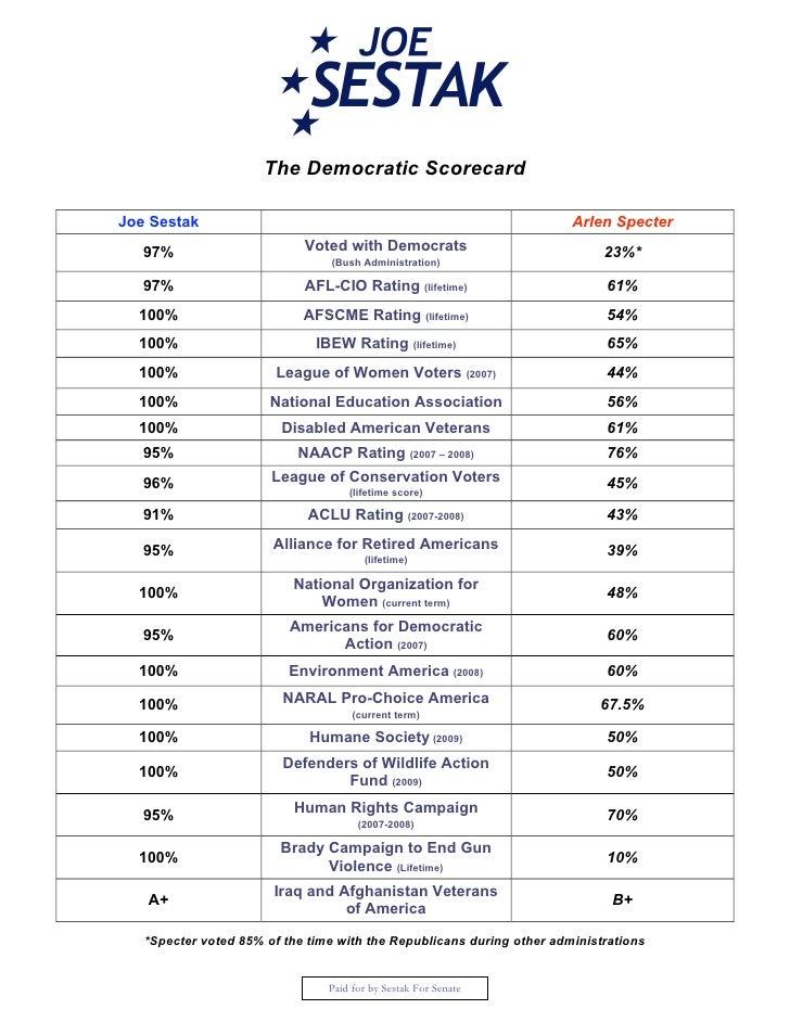 The Democratic Scorecard  Joe Sestak                                                             Arlen Specter    97%     ...