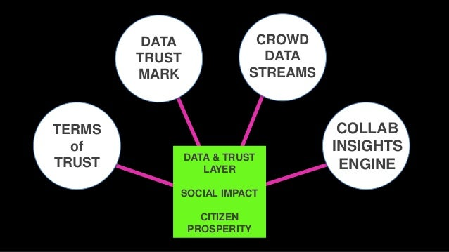 Democratising data by igniting a crowd powered movement.