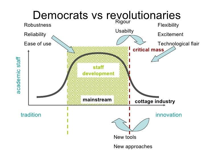 Democrats vs revolutionaries staff development academic staff innovation tradition critical mass cottage industry mainstre...