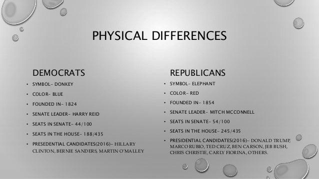Republicans Vs Military >> Democrats vs. republicans