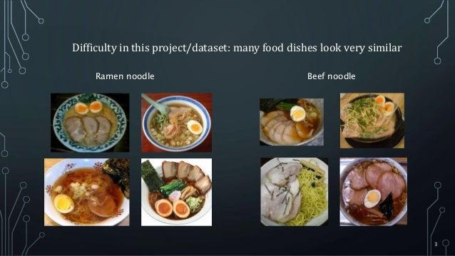 Transfer learning neural network implementation for food recognition forumfinder Images