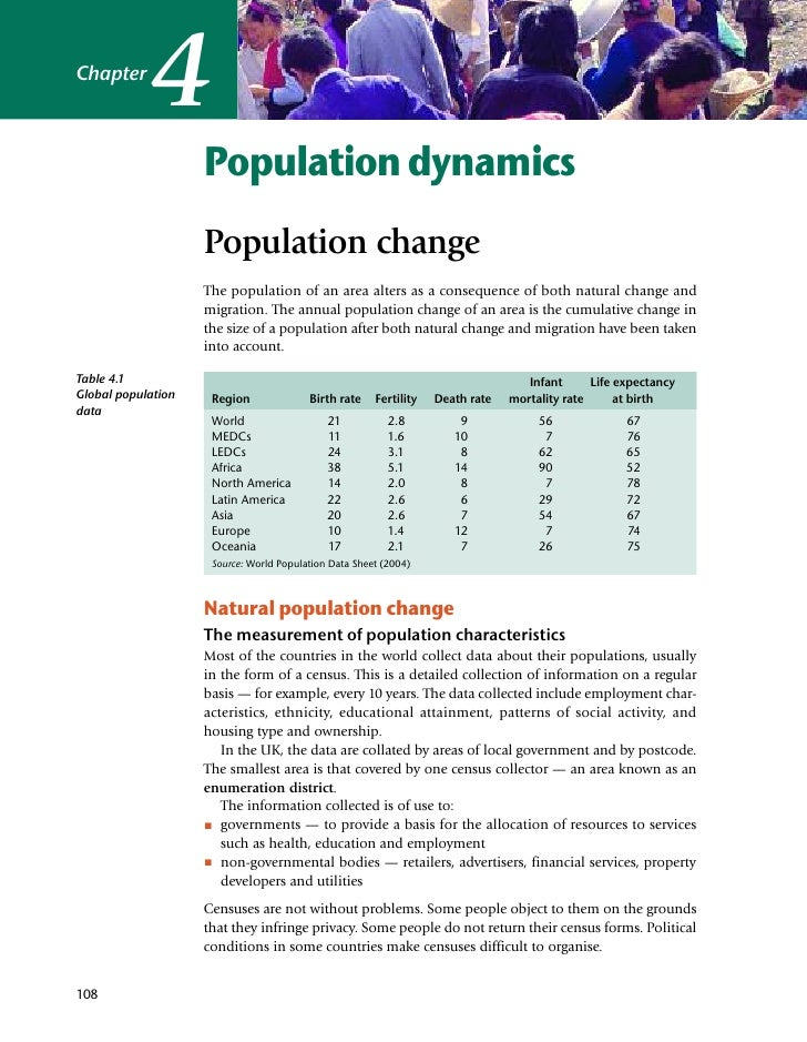 4 Chapter                        Population dynamics                     Population change                     The populat...