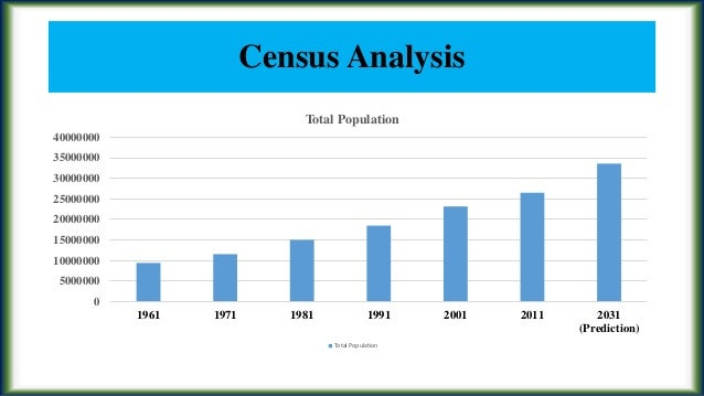 demographic data analysis Carolina demography can assist you with all stages of population research  carolina demography offers a diverse set of skills in data analysis and statistical .