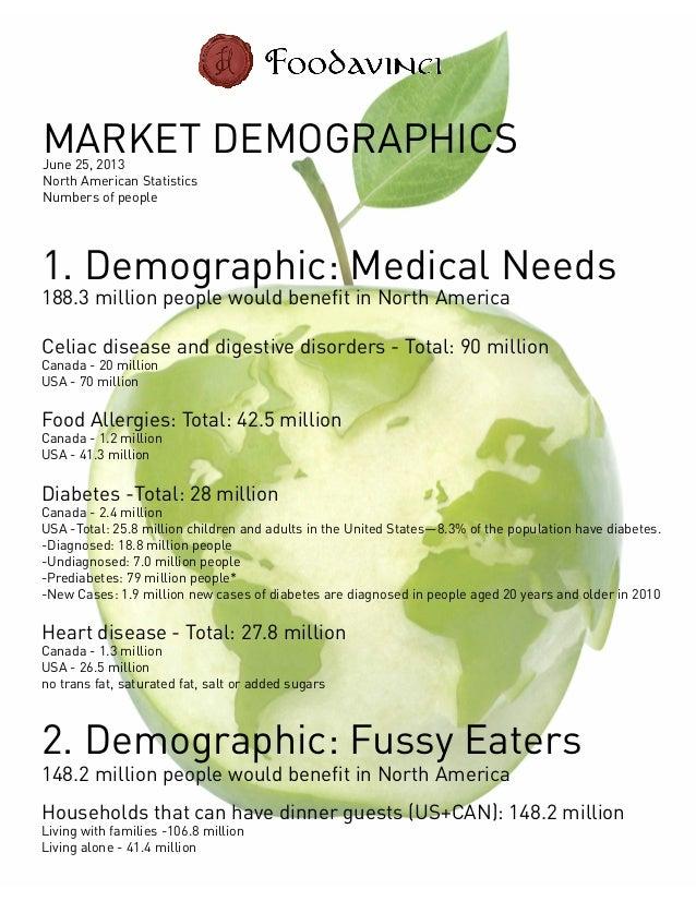 MARKET DEMOGRAPHICS June 25, 2013 North American Statistics Numbers of people  1. Demographic: Medical Needs 188.3 million...