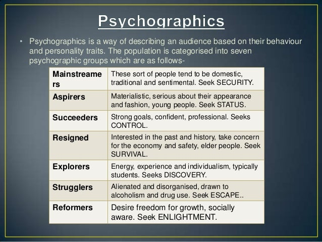 young professionals psychographics Our marketing professionals are your one stop source for tools, training, strategies, articles, online seminars, and much more visit marketingprofs today.