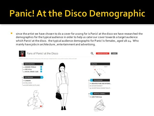 Demographics and target audience