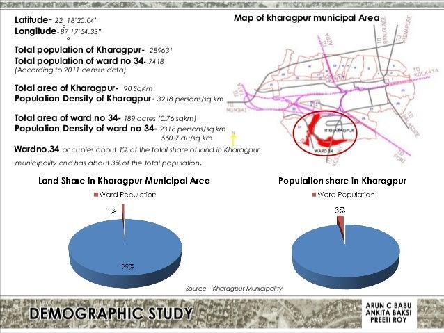 "Map of kharagpur municipal Area  Latitude- 22 18'20.04"" o Longitude- 87 17'54.33"" o  Total population of Kharagpur- 289631..."