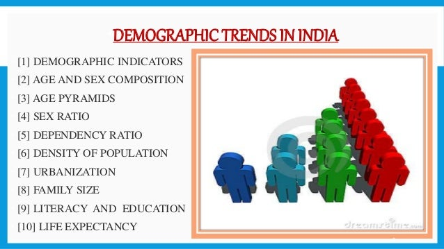 population composition of india