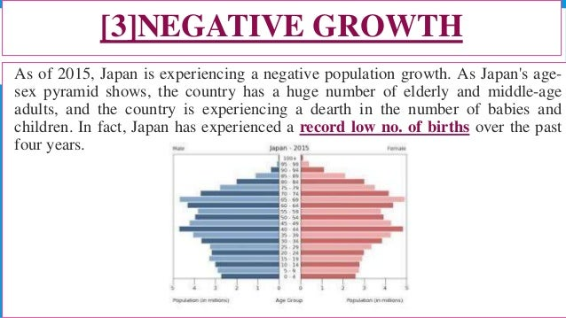 population trends in india