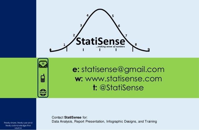 e: statisense@gmail.com w: www.statisense.com t: @StatiSense Freely share, freely use and freely acknowledge the source Co...
