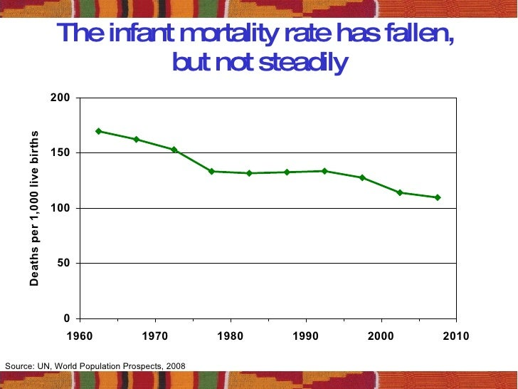 INFANT MORTALITY RATE IN NIGERIA PDF DOWNLOAD