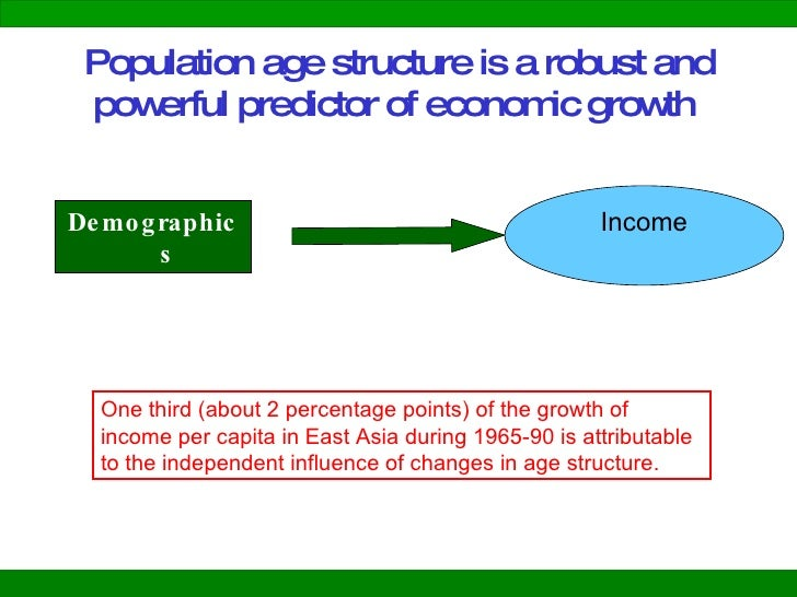 indicators of economic growth and structural change in thailand Thailand economic monitor : aging society and economy  rel proj id th-thailand economic monitor 2016  historic topics macroeconomics and economic growth .