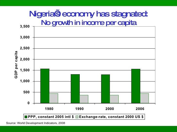 Nigeria: World Bank to Support Nigeria's Economic Growth