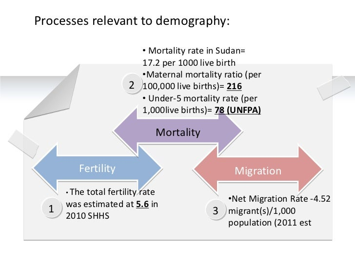 population demography and mortality rate The infant mortality rate for 2014 is estimated at 34,4 per 1 000 live births the estimated overall hiv prevalence rate is approximately 10,2% of the total south african population the total number of people living with hiv is estimated at approximately 5,51 million in 2014.