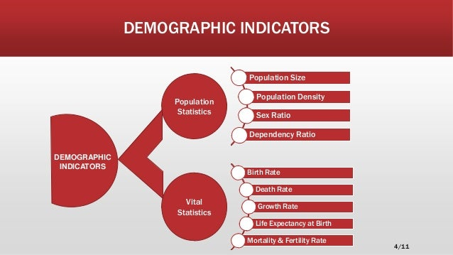 demographic trend Looking for online definition of demographic trend in the medical dictionary demographic trend explanation free what is demographic trend meaning of demographic trend medical term.
