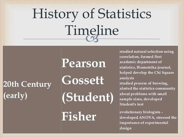 the history of statistics Economic and social comparisons as a result of the history and populations of different parts of the country, the economy and cultural values have.