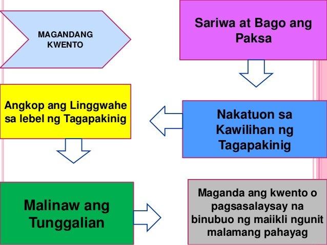 """research paper para sa mga bisyo ng kabataan tagalog Pataas ng bilang ng mga kabataan na nalululong sa alak""""  tinanggap bilang proyekto sa filipino iv bilang isa sa mga borrowings words research paper."""