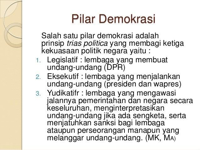 Demokrasi Indonesia