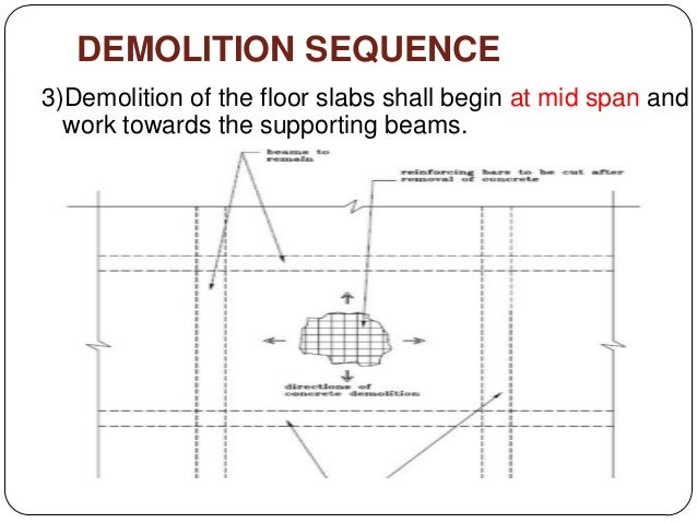 Construction demolition plans templates related keywords for Demolition plan template