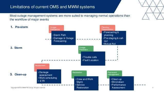 Distributech 2016 Omnetric Next Generation Voutage Management