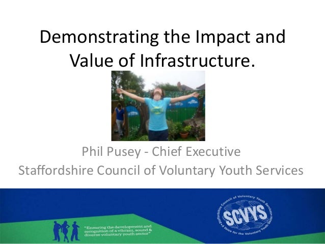 Demonstrating the Impact and Value of Infrastructure. Phil Pusey - Chief Executive Staffordshire Council of Voluntary Yout...