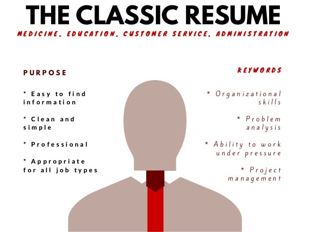 Resume Types A V I S U A L G U I D E 2  Different Types Of Resumes