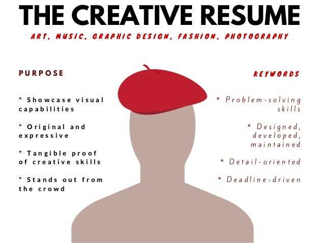 kinds of resumes - Types Of Resumes