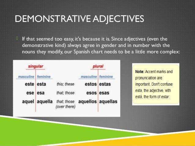 Demonstrative adjectives vs