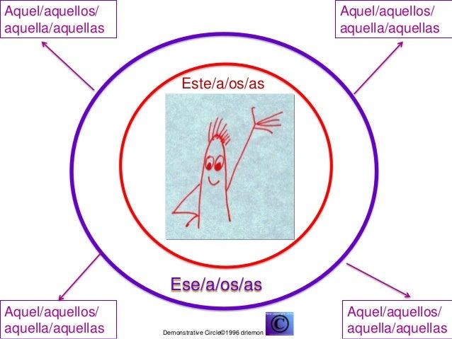 Este/a/os/asEse/a/os/asAquel/aquellos/aquella/aquellasAquel/aquellos/aquella/aquellasAquel/aquellos/aquella/aquellasAquel/...