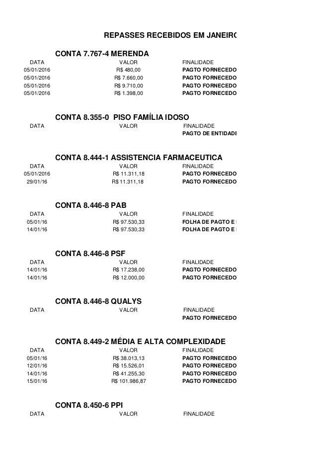 REPASSES RECEBIDOS EM JANEIRO/2016 CONTA 7.767-4 MERENDA DATA VALOR FINALIDADE 05/01/2016 R$ 480,00 PAGTO FORNECEDORES 05/...