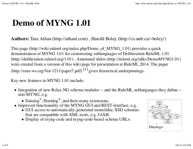 Demo of MYNG 1.01 - RuleML Wiki http://wiki.ruleml.org/index.php/Demo_of_MYNG_1.01  Datalog+  Demo of MYNG 1.01  Authors: ...