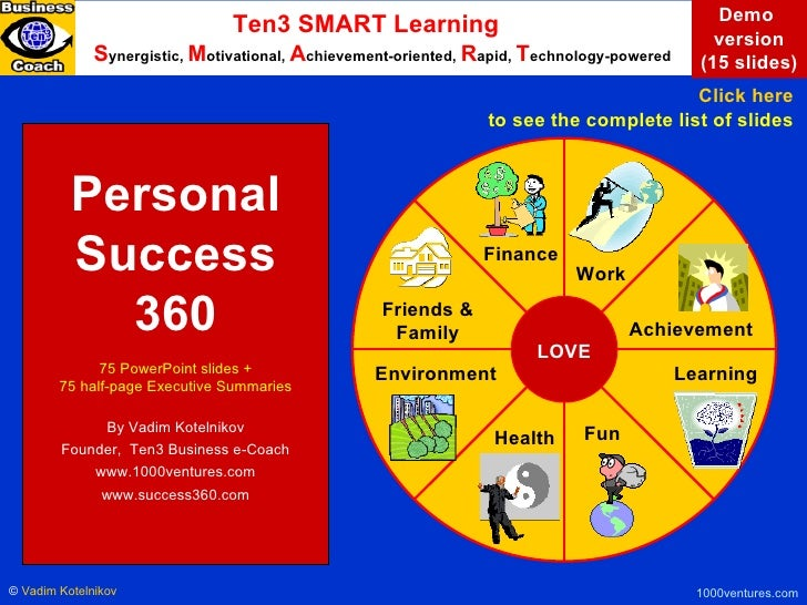 Demo: PERSONAL SUCCESS 360 (Ten3 Mini-course) Friends & Family Fun Learning Environment Work Finance Health Achievement 10...